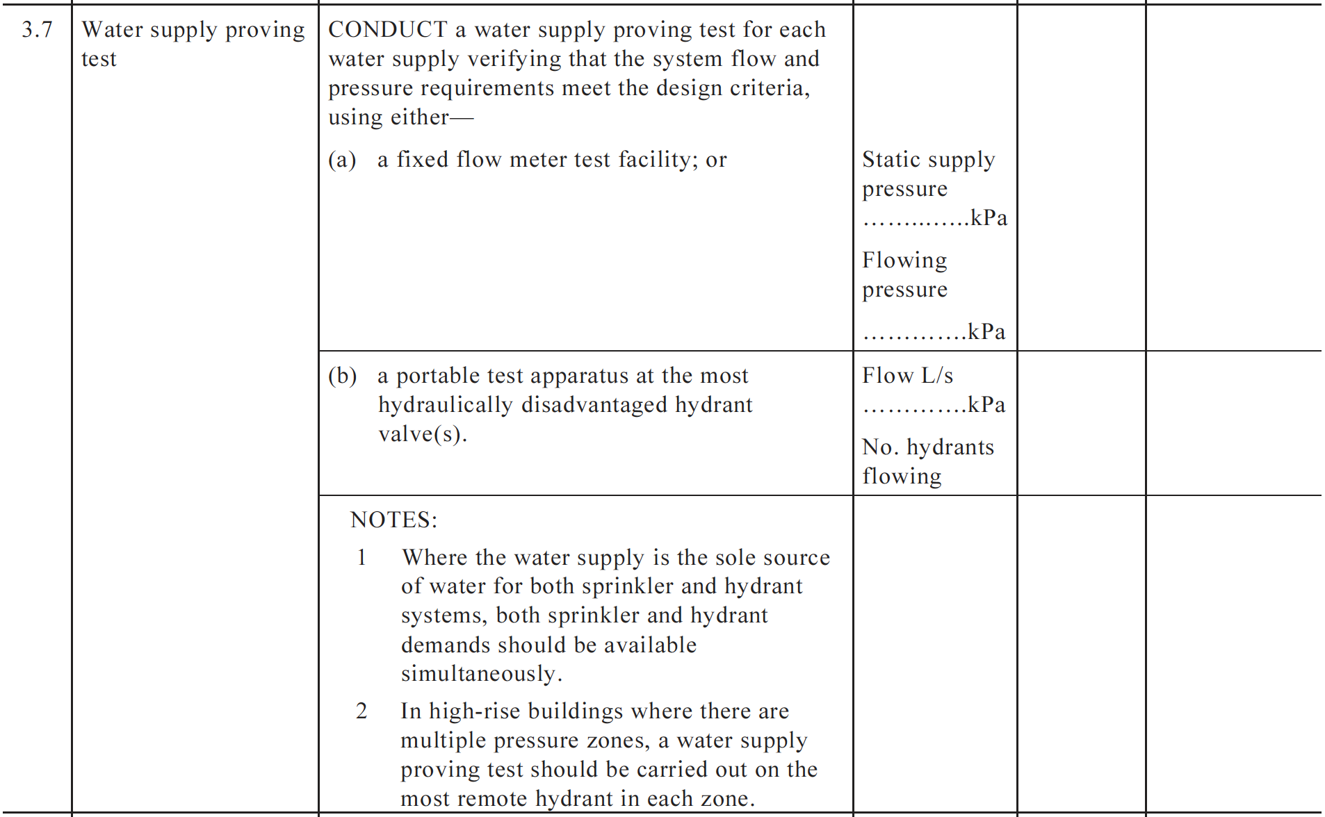 annual-hydrant-flow-testing-as-per-as18512012-table